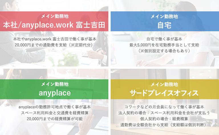 four_styles.jpg